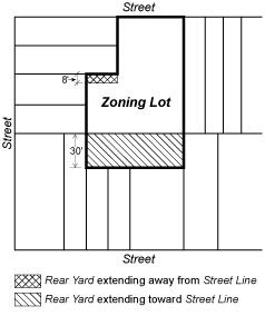 Zoning Resolutions 23-543.1